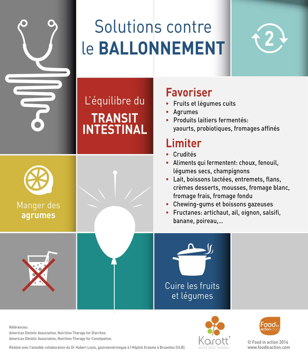 nutrigraphics-solutions-ballonnement