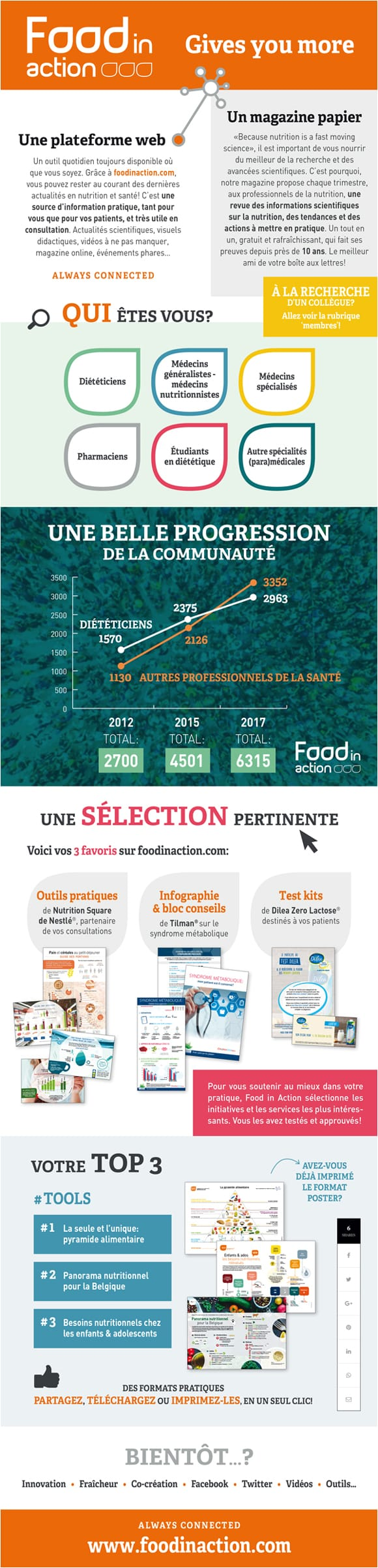 infographie-food-in-action-gives-more