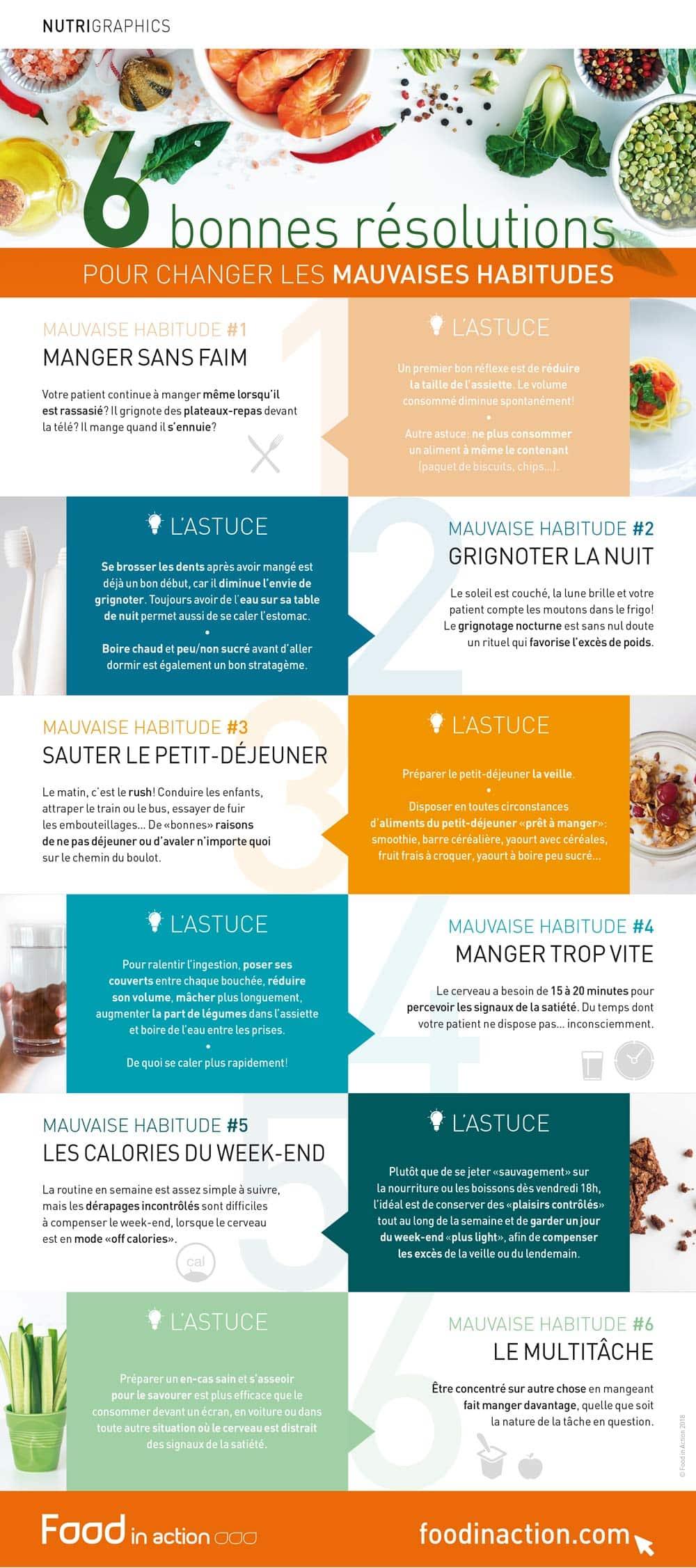 nutrigraphics-resolutions-mauvaises-habitudes