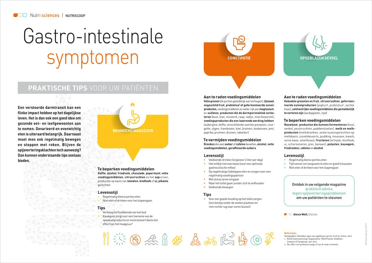 nutriscope-gastro-intestinale-symptomen