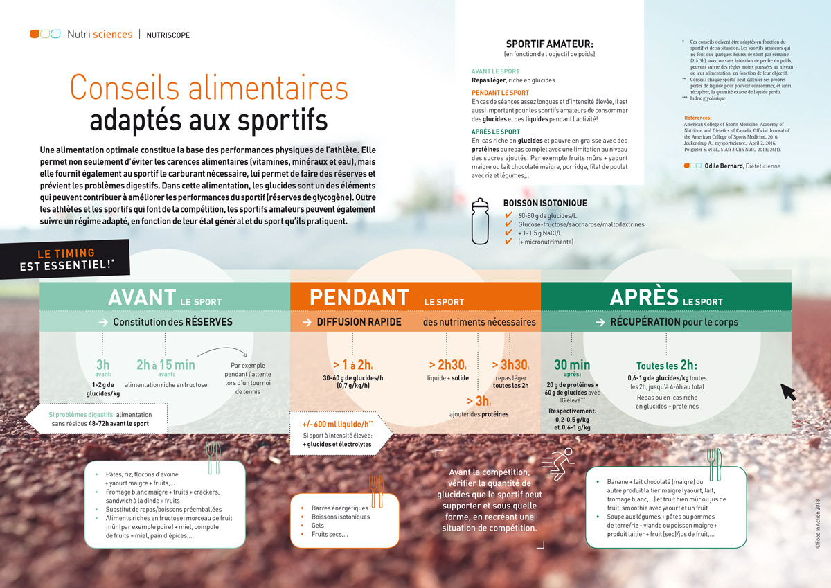 nutriscope-conseils-alimentaires-sportifs