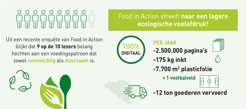 foodinaction-100%-digitaal