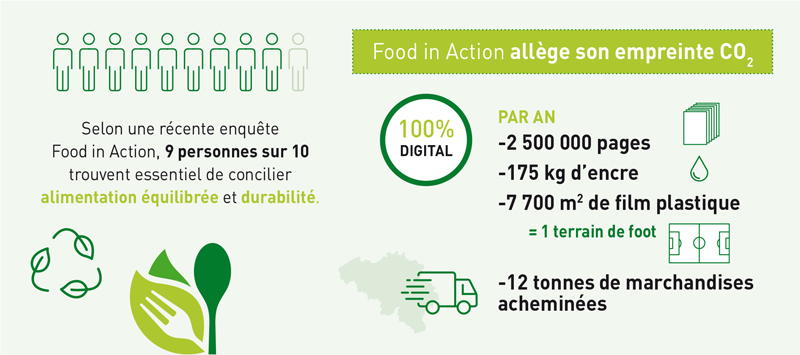 foodinaction-100%-digital
